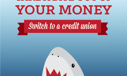 Leveling the Playing Field for Credit Unions